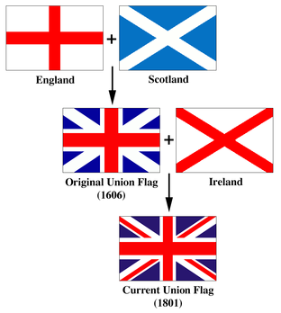 312px-Flags_of_the_Union_Jack.png